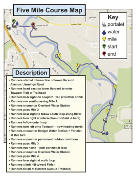 Five Mile Course Map